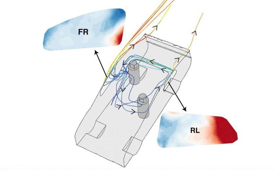 Моделирование распространения вируса в автомобиле