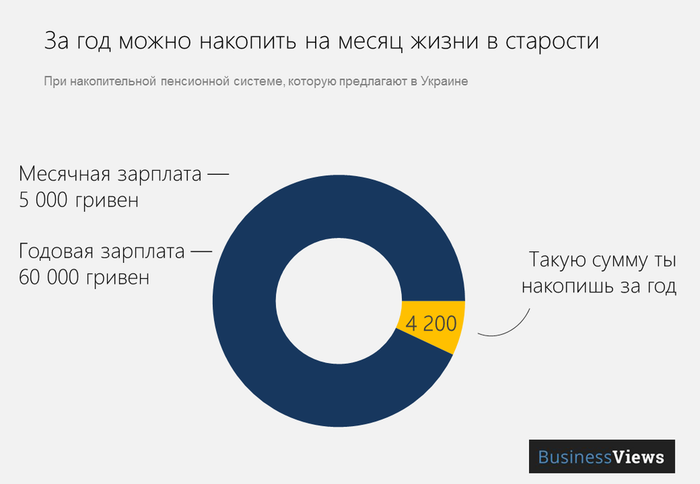 picture_pensia-v-ukraine_4777_p0.png