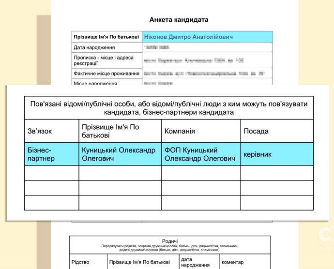 У своїй анкеті Дмитро Ніконов прямо вказував, що Олександр Куницький – його бізнес-партнер