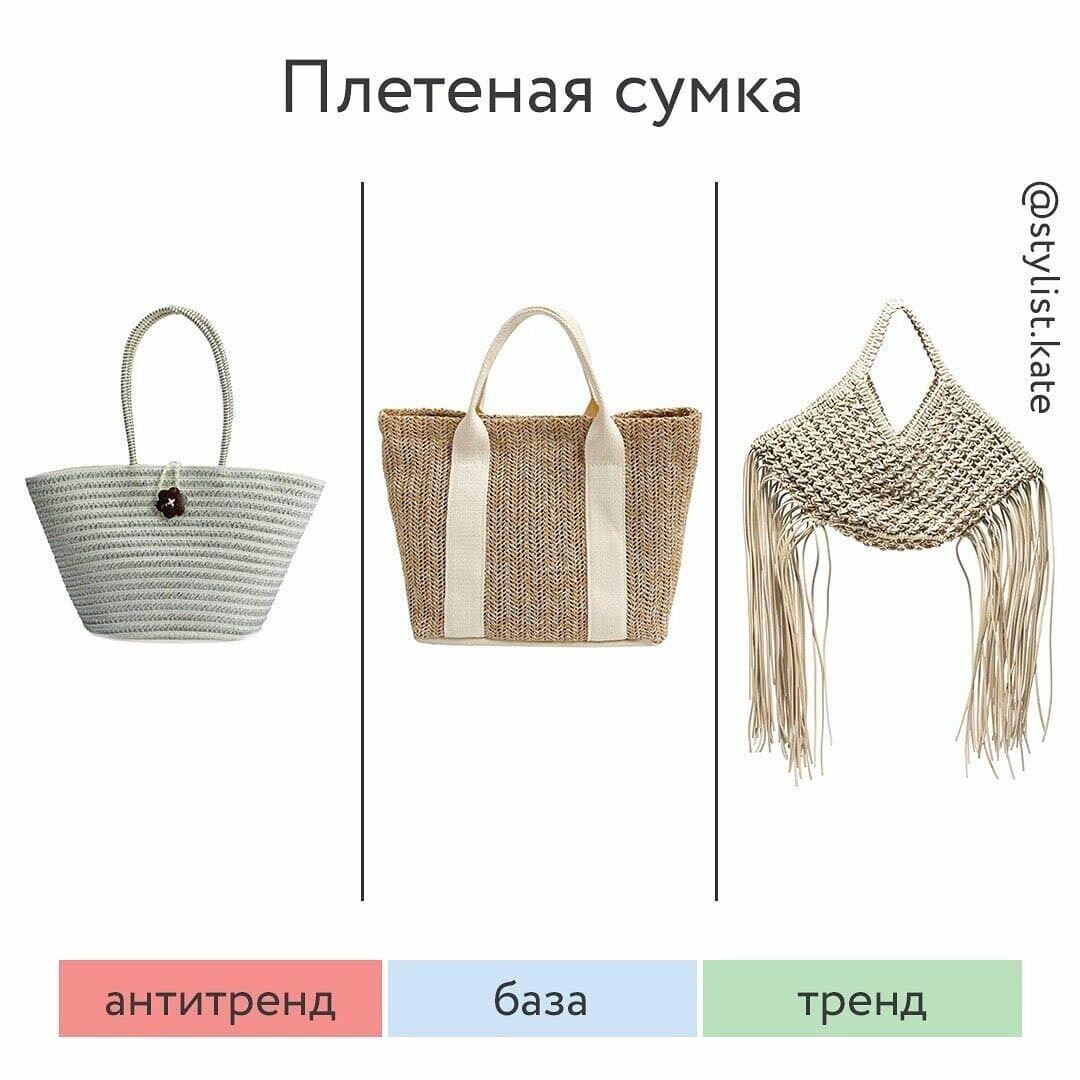 Плетені сумки в тренді.