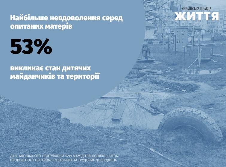432dfb9-ditsadok-infografika---2-.jpg