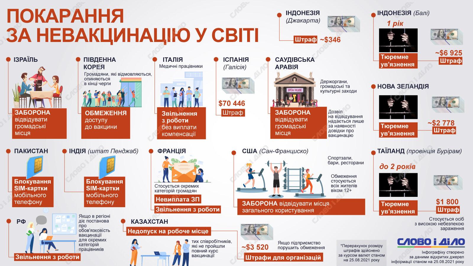 vidmova-vid-vakcynacziyi-yak-karayut-u-s