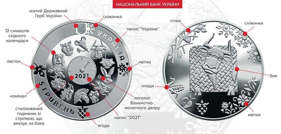 Banner_coin_%D0%A0%D1%96%D0%BA_%D0%B1%D0