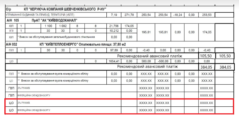 Киевляне получат платежки с новой графой за отопление: что она значит