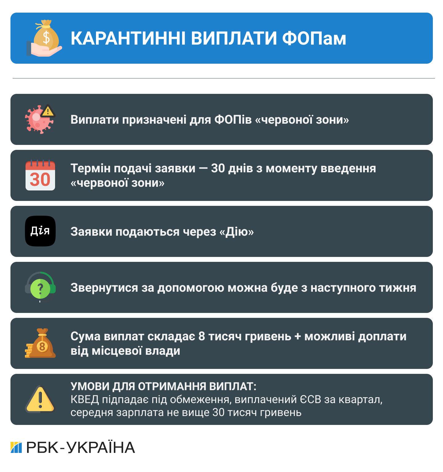 rbc_info_fop_red_zone_ukr.jpg