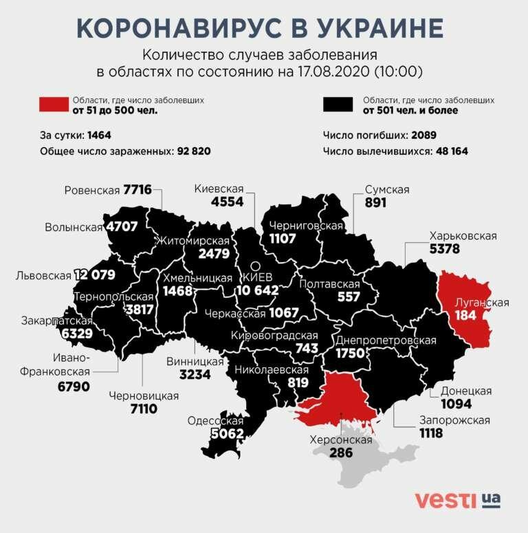 Corona-Flu_Ukraine-7-768x775.jpg