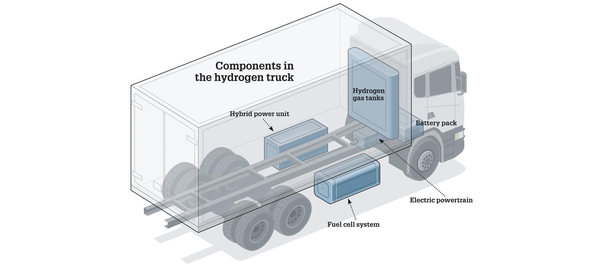 hydrogen-2-ro-scaled.jpg