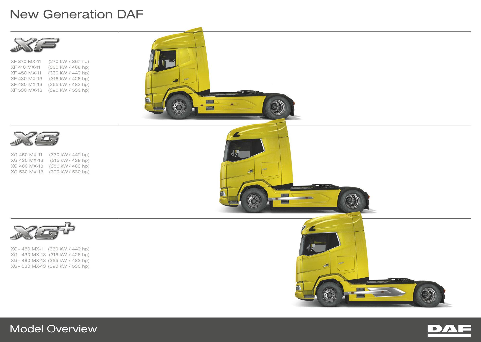 04-new-generation-daf-xf-xg-and-xgplus-t