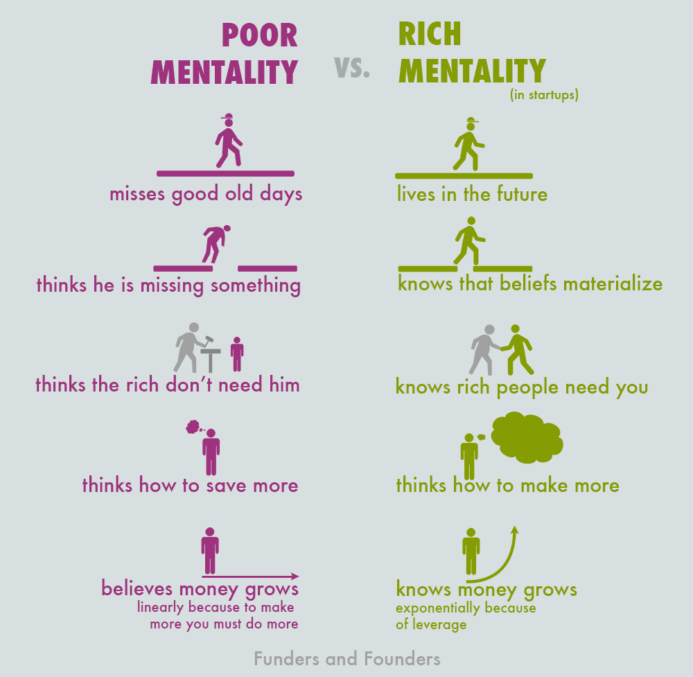 picture_poor-vs-rich-mentali_3219_p0.png