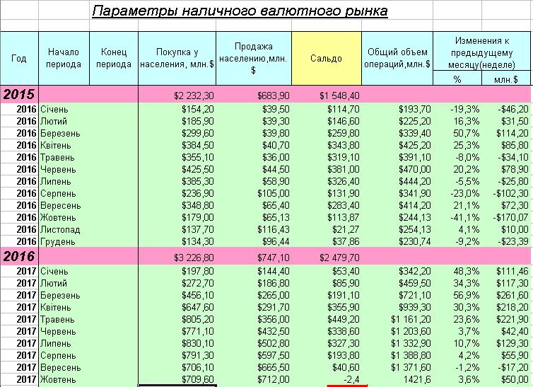 nal_rinok_2.JPG.befe9489a33859fae6aa8ac6d9bd04b1.JPG