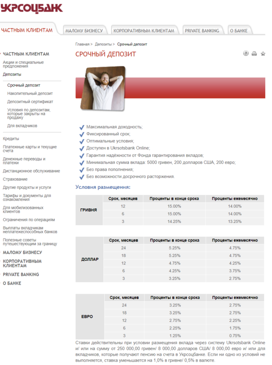 ukrsots_depos.thumb.png.dbfe16b0531c709ef88b36f52c2cbc65.png