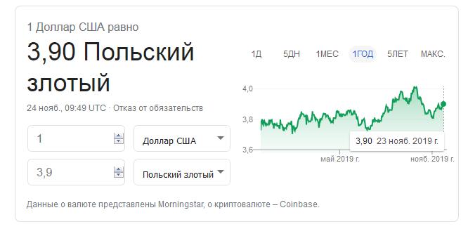 PLN_USD.png.3405e743f4b7f215ae38951897bdff0f.png