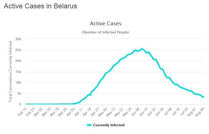 Belarus.png.64e7f07517ba597aa12728b93e5df348.png