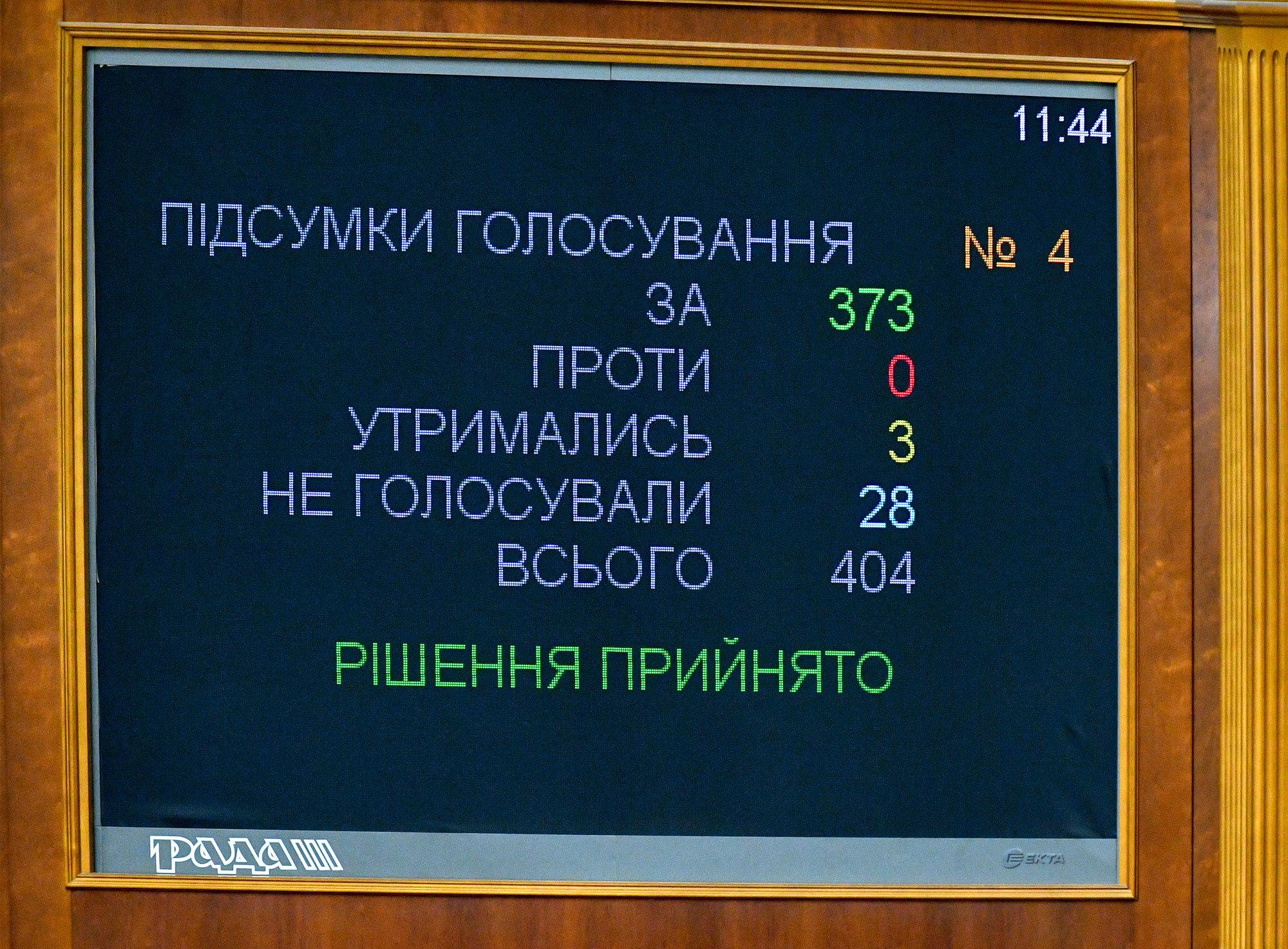 """""""Батьківщину"""" обвинили в корыстном голосовании"""