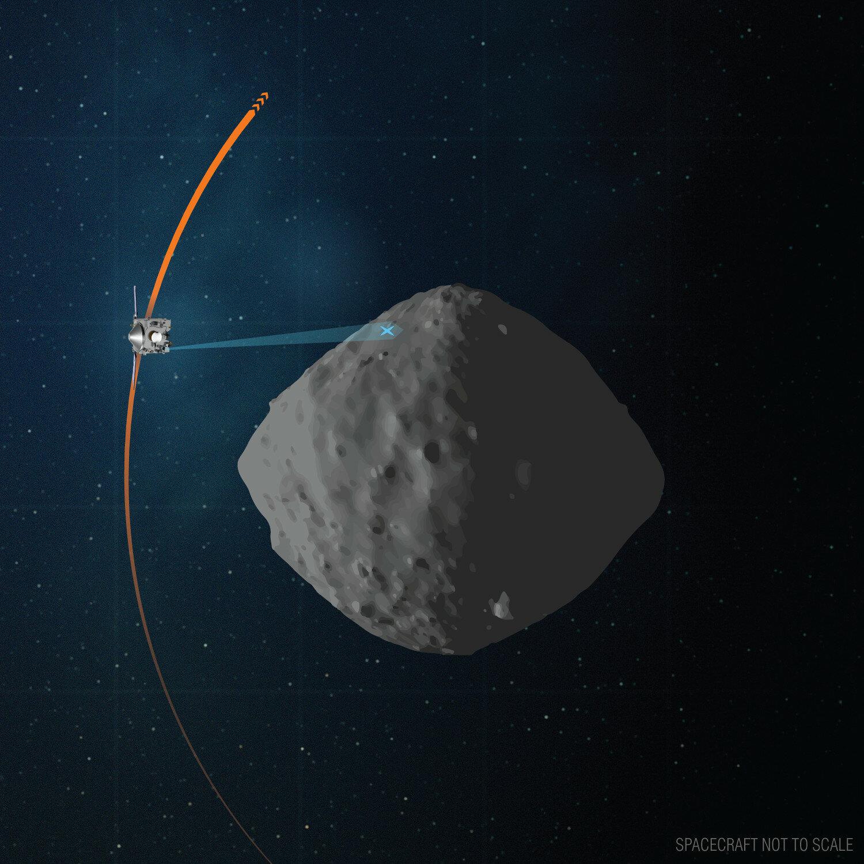 OSIRIS-REx совершил финальный облет астероида Бенну