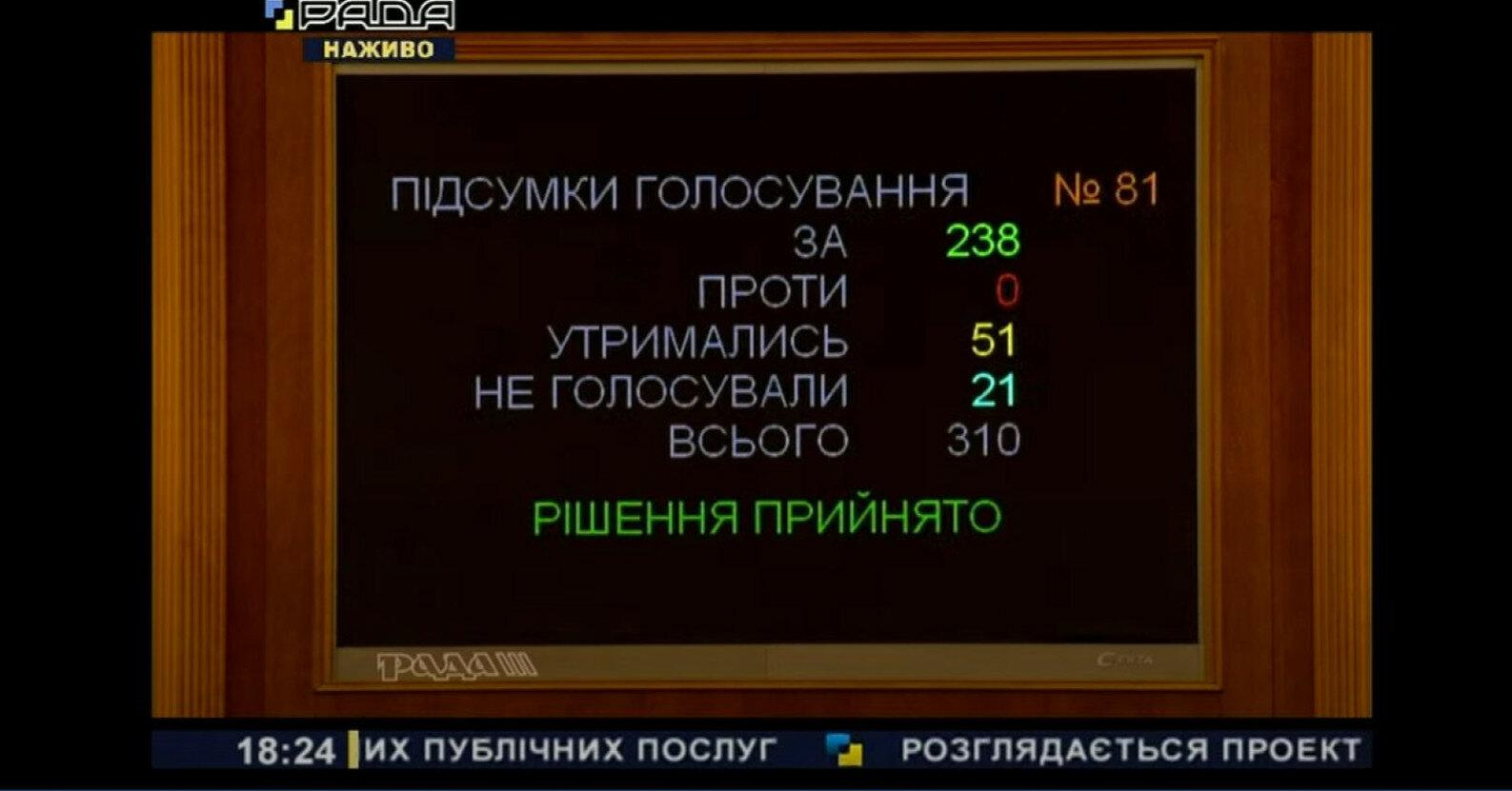 Рaperless в Украине: Рада одобрила законопроект во втором чтении